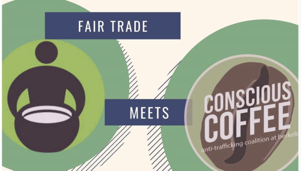Conscious Coffee Project Image