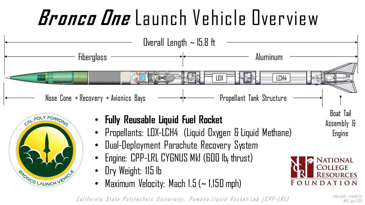 CPP LRL Bronco 1 Rocket