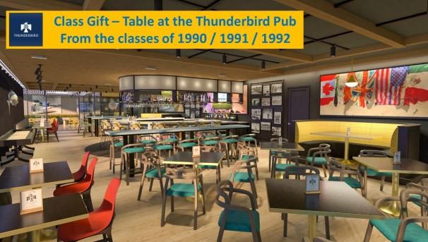 Thunderbird Pub Class Gift 1990-1992 Image