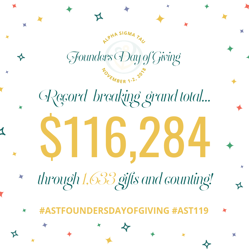 Image for Update: Thank You for a Record-Breaking Celebration of Sisterhood
