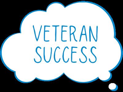 Veteran Success Tile Image