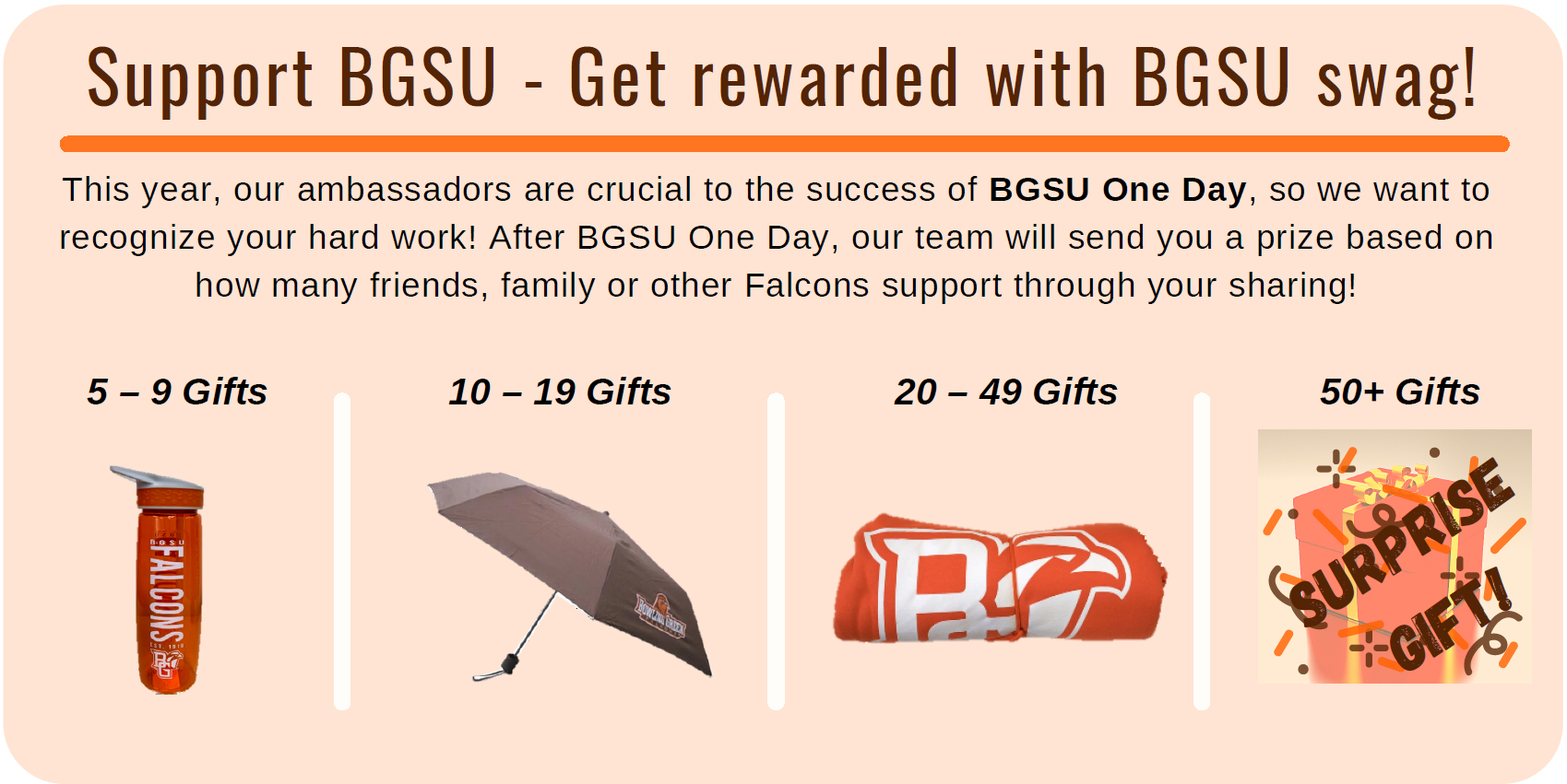 Support BGSU - Get rewarded with BGSU swag! This year, our ambassadors are crucial to the success of BGSU One Day, so we want to recognize your hard work! After BGSU One Day, our team will send you a prize based on how many friends, family or other Falcons support through your sharing! 5 to 9 gifts will win you an orange BGSU water bottle, 10 to 19 gifts will get you a brown BGSU umbrella with the peek a boo logo, 20-49 gifts will get you an orange BGSU blanket, and 50 or more gifts will get you a surprise prize that is yet to be determined.