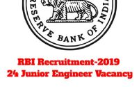 RBI Recruitment 2019