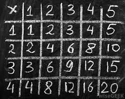 Is it dyscalculia at PLE in Bukwo District?