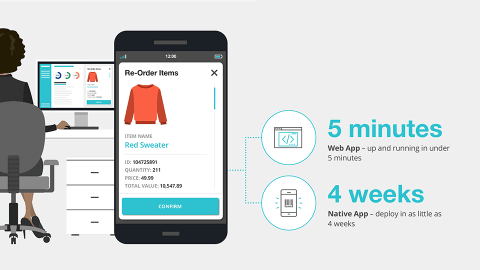 Smartphone Scanning - Revolutionizing Fashion Retail Operations [Infographic]