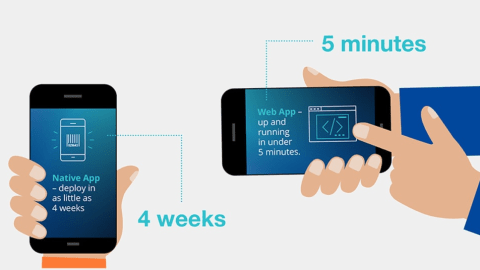 Now is the Time for Scan and Go - Infographic