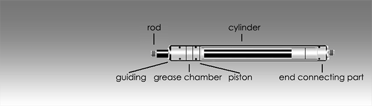 About Gas Traction Springs