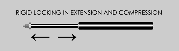 rigid locking in extension and compression