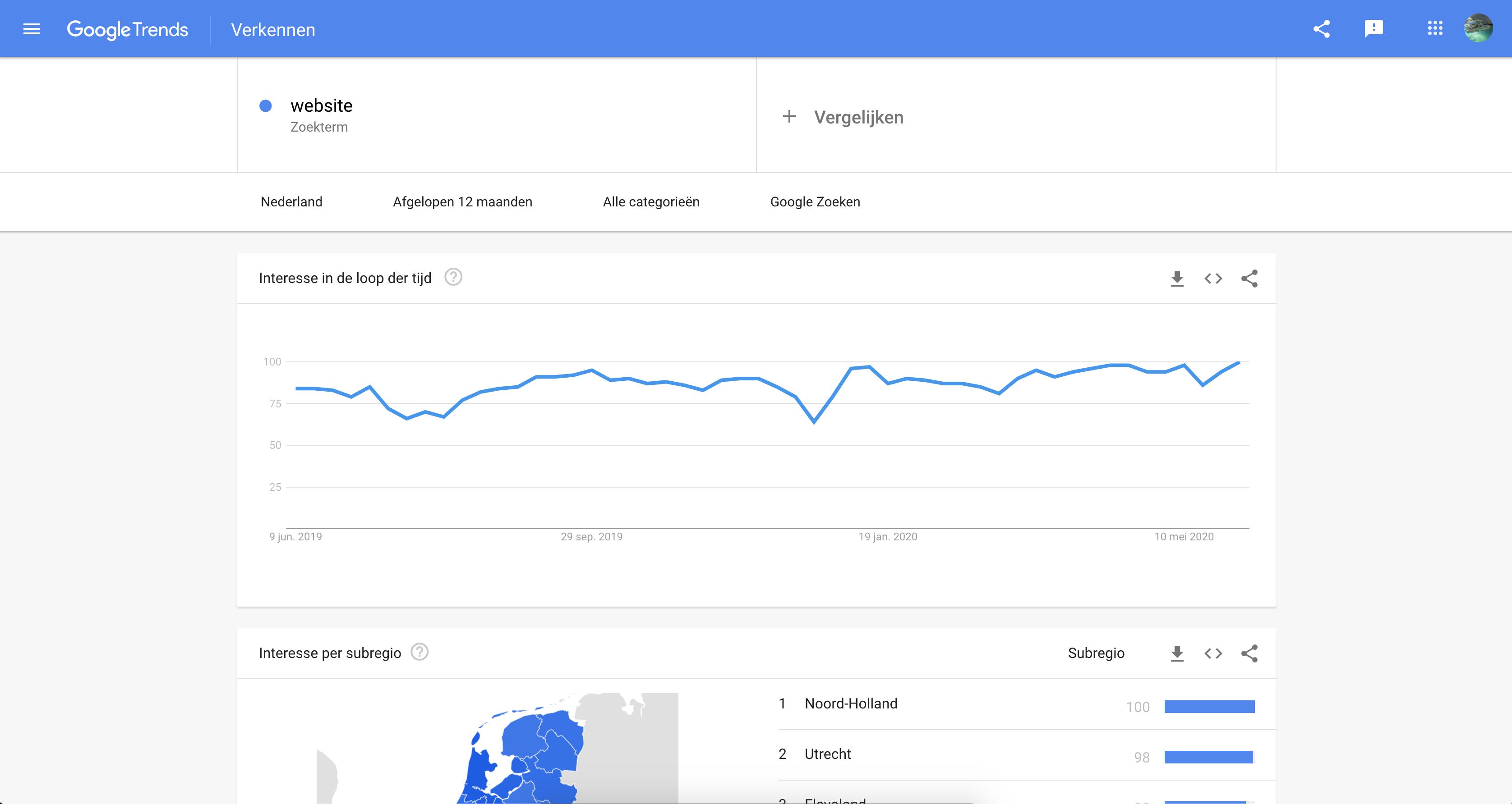 Google Trends dashboard