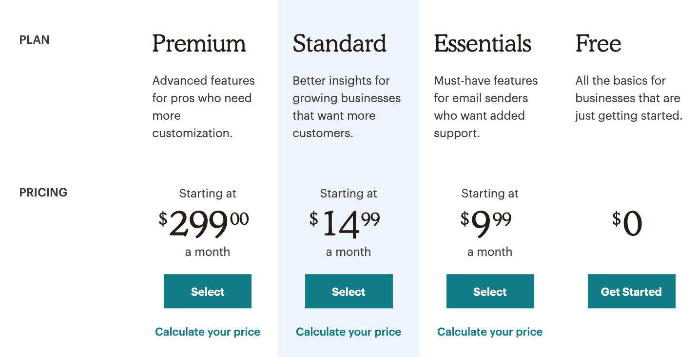 Software prijzen van hoog naar laag
