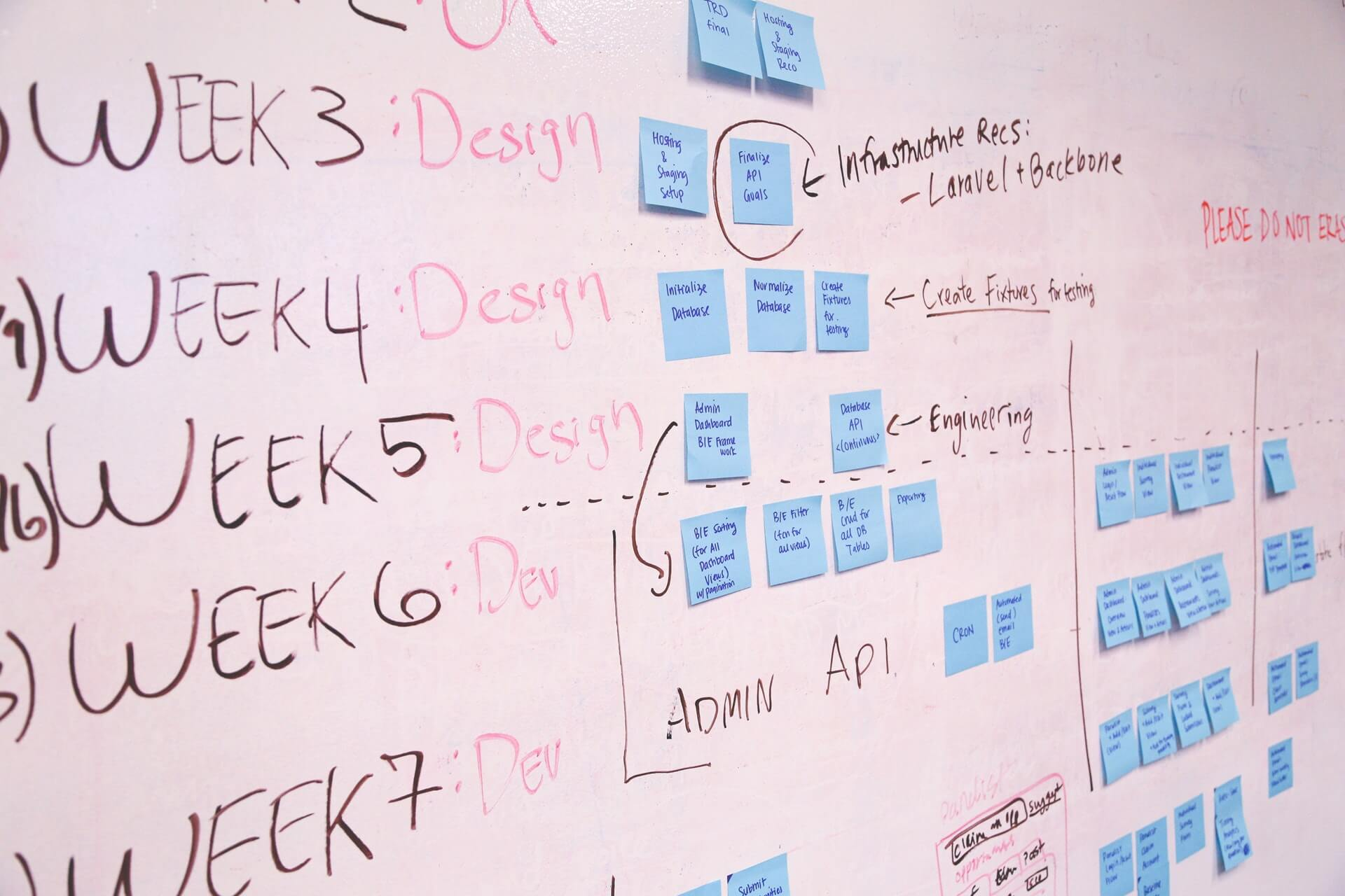 Lean startup, agile & design thinking