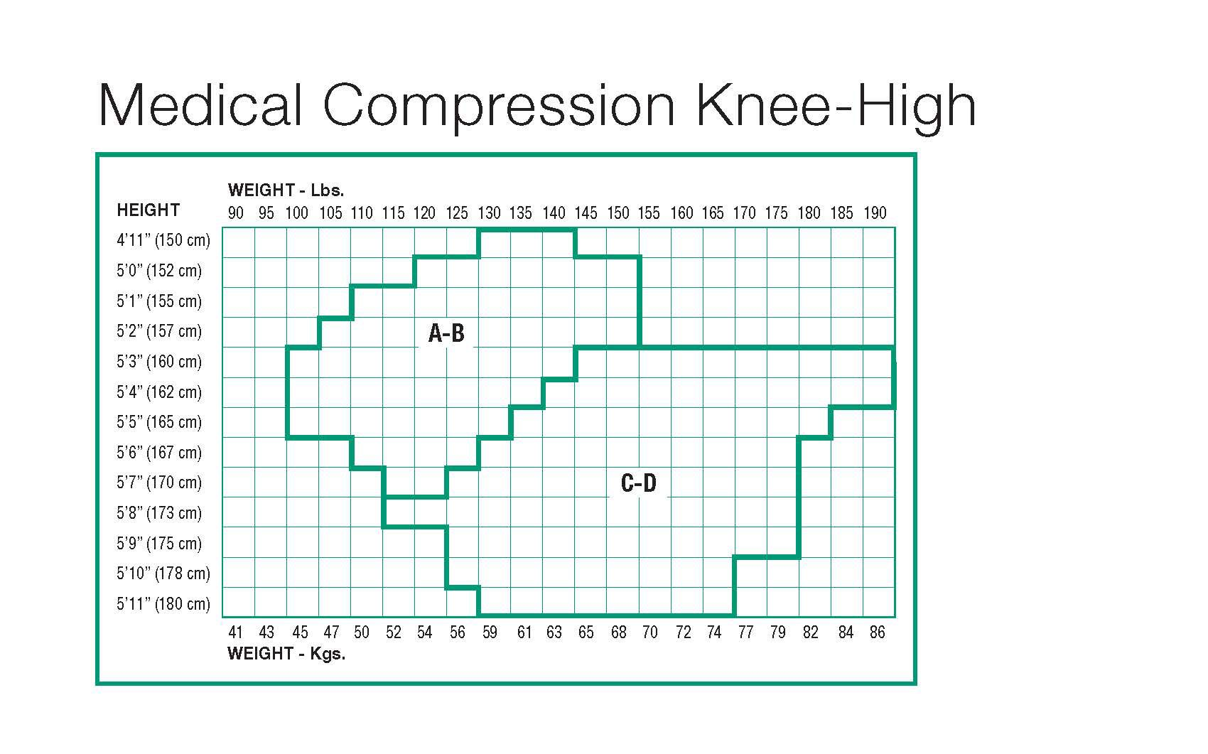 Size Guide for Medical Compression Knee-High.