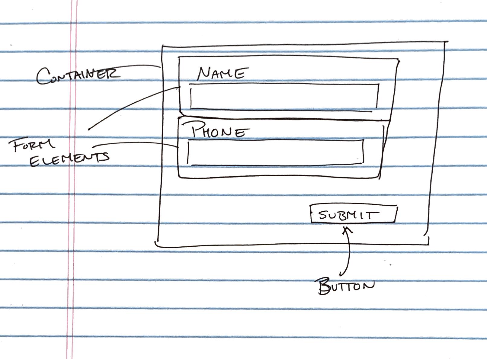 Form Sketch