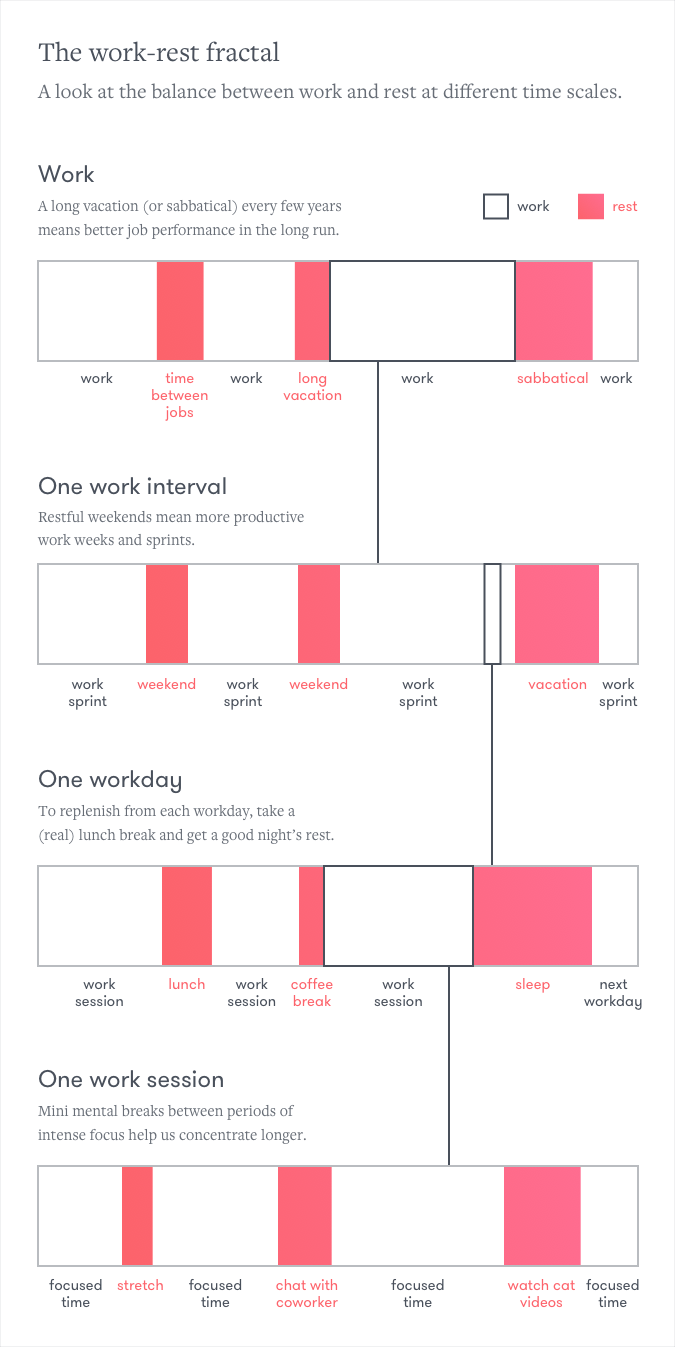 work-life fractal