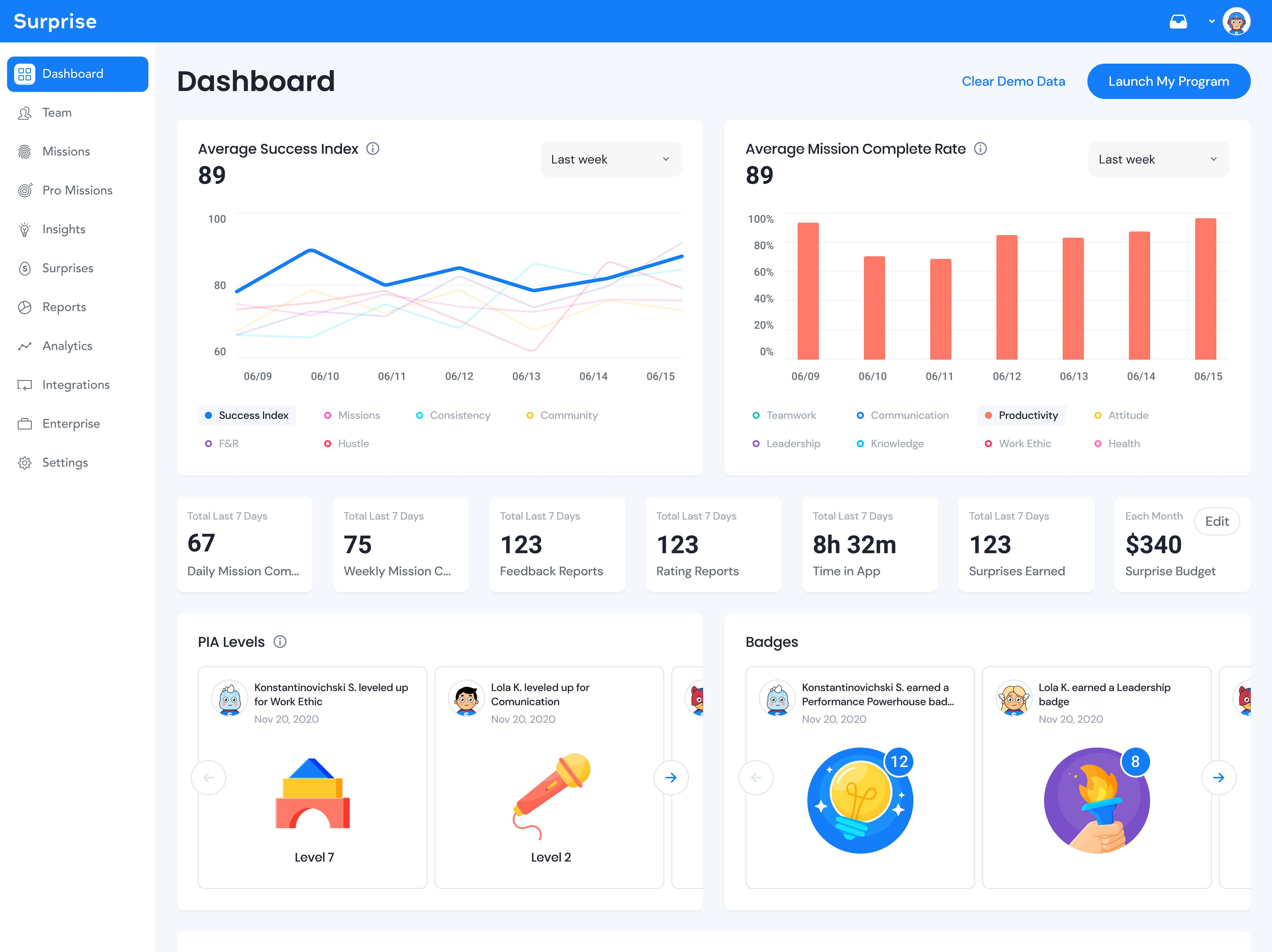dashboard page