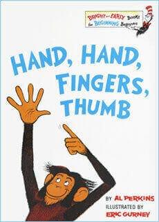 Hand Hand Fingers Thumb sku:00001625