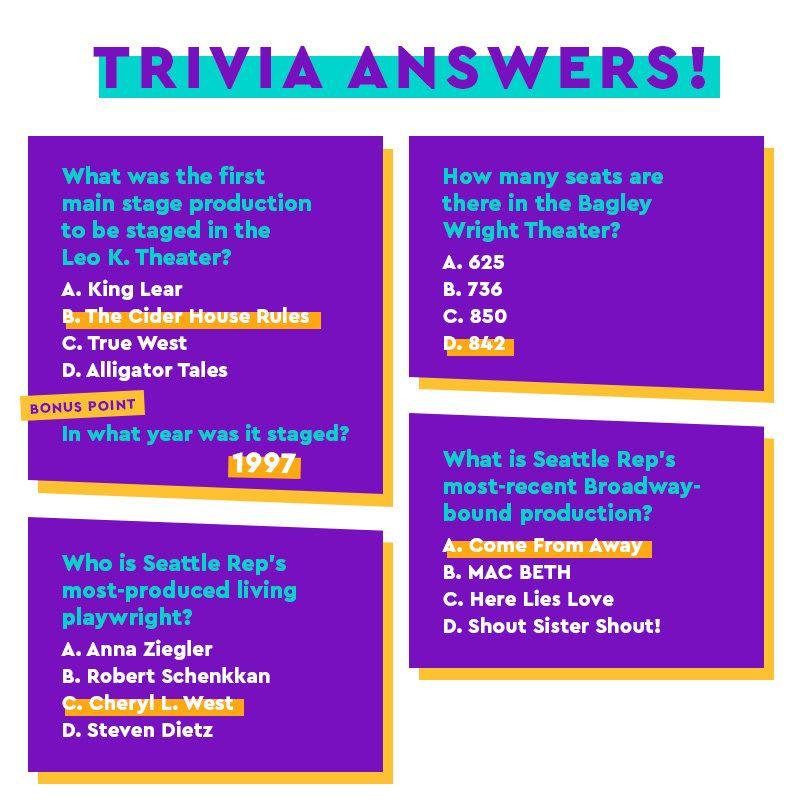IEvol8 trivia answers 2 vdx5k7