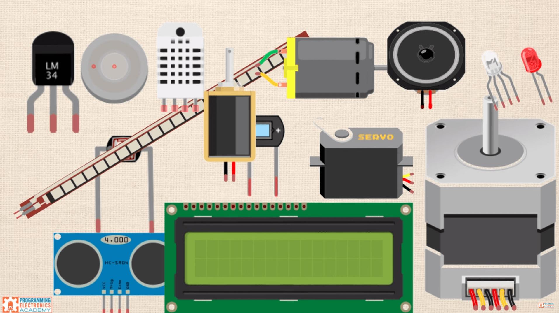 Componenti di un Kit Arduino