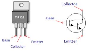 schema dei PIN del TIP120