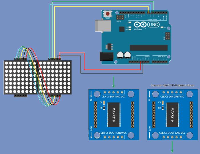 Schema del circuito MAX7219 a matrice di LED 8x8