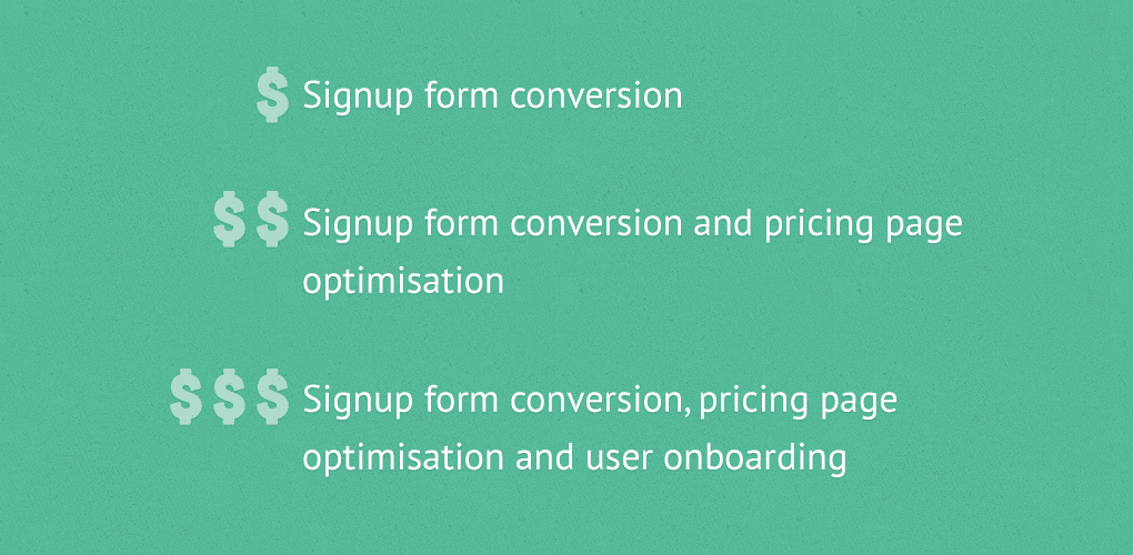 Illustration showing the profit from different landing page optimisations