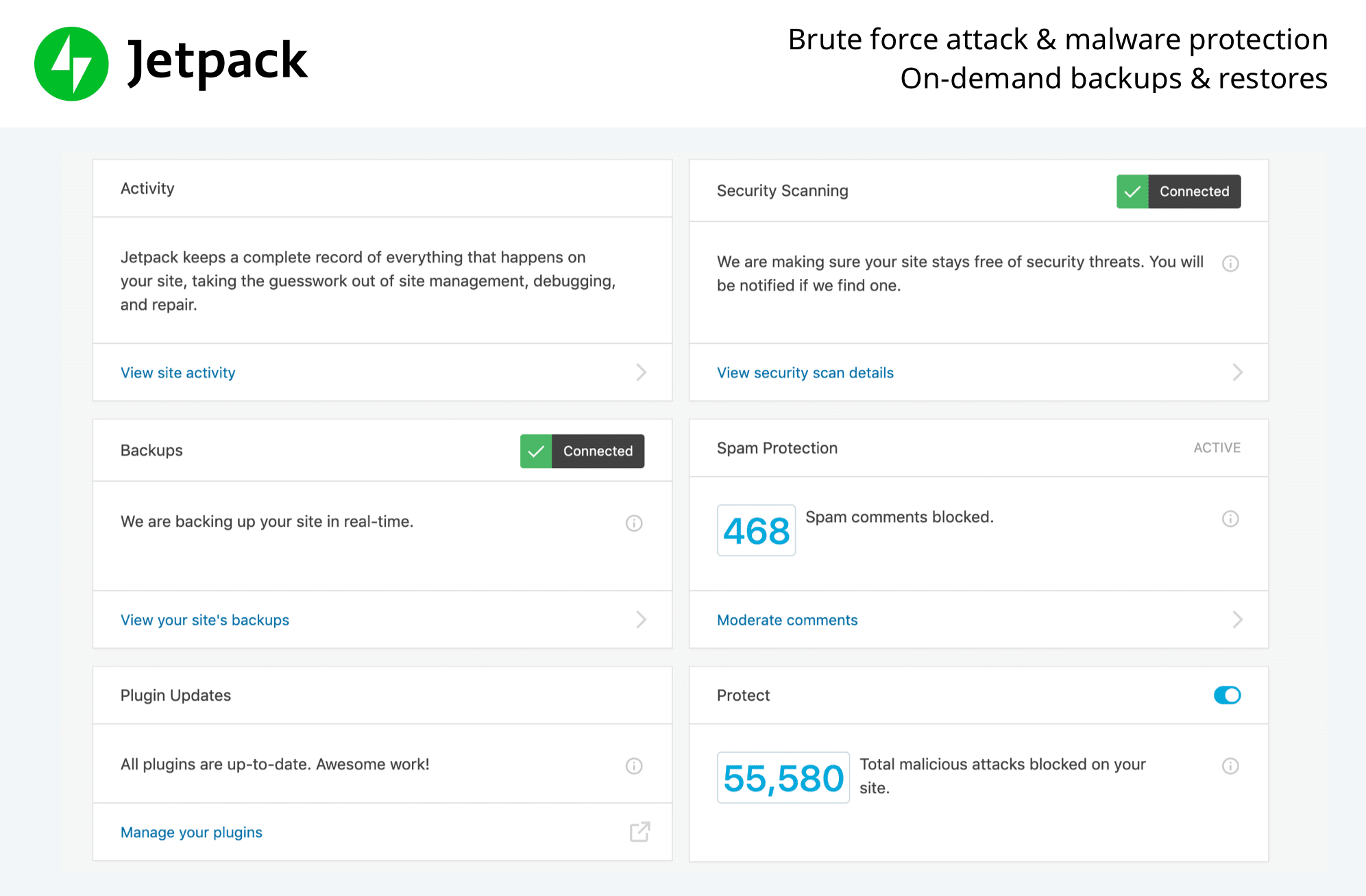 Always-on Security. Keep your site totally backed up in real-time with no storage limits and one-click restores. Prevent unwanted intrusions with effective brute force attack protection, malware scanning, and spam filtering. Get alerts about site downtime instantly. Introducing Jetpack Backup. Never lose a word, image, page, or time worrying about your site. Jetpack Backup is the simplest way to keep your site exactly how you want it.