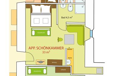 Schönkammer