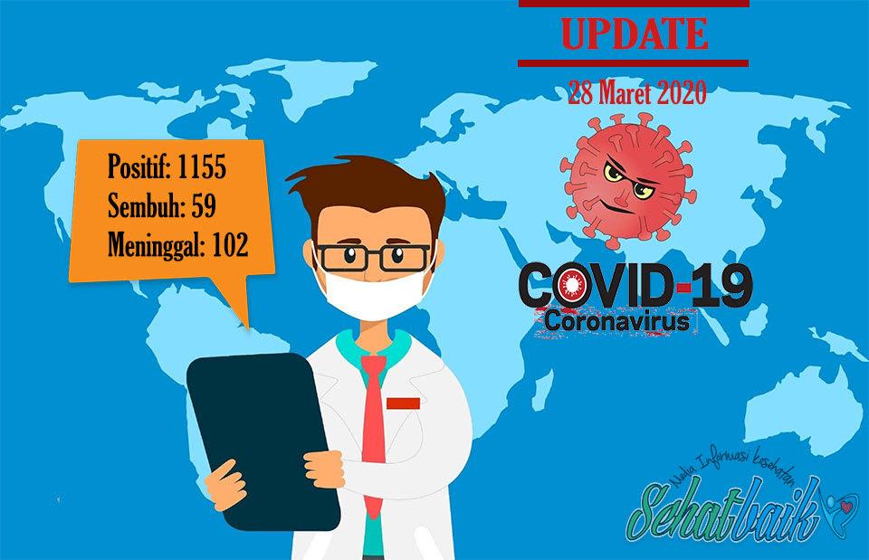 Update 28 Maret Covid19 Di Indonesia