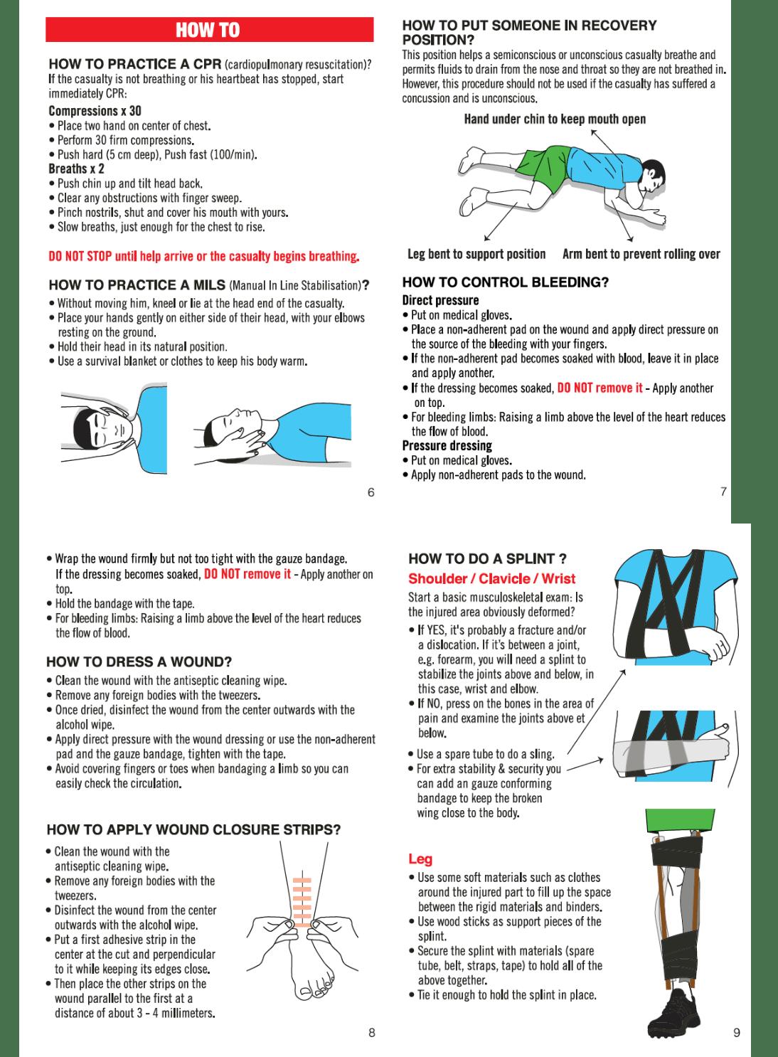 A primary care guide