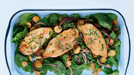 Dossier : Recettes de poulet faciles
