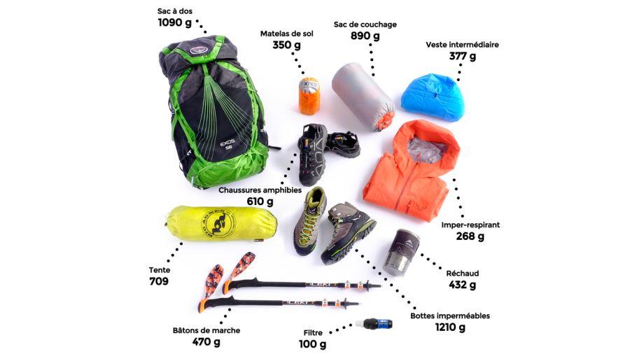 Kit ultraléger pour longues randonnées