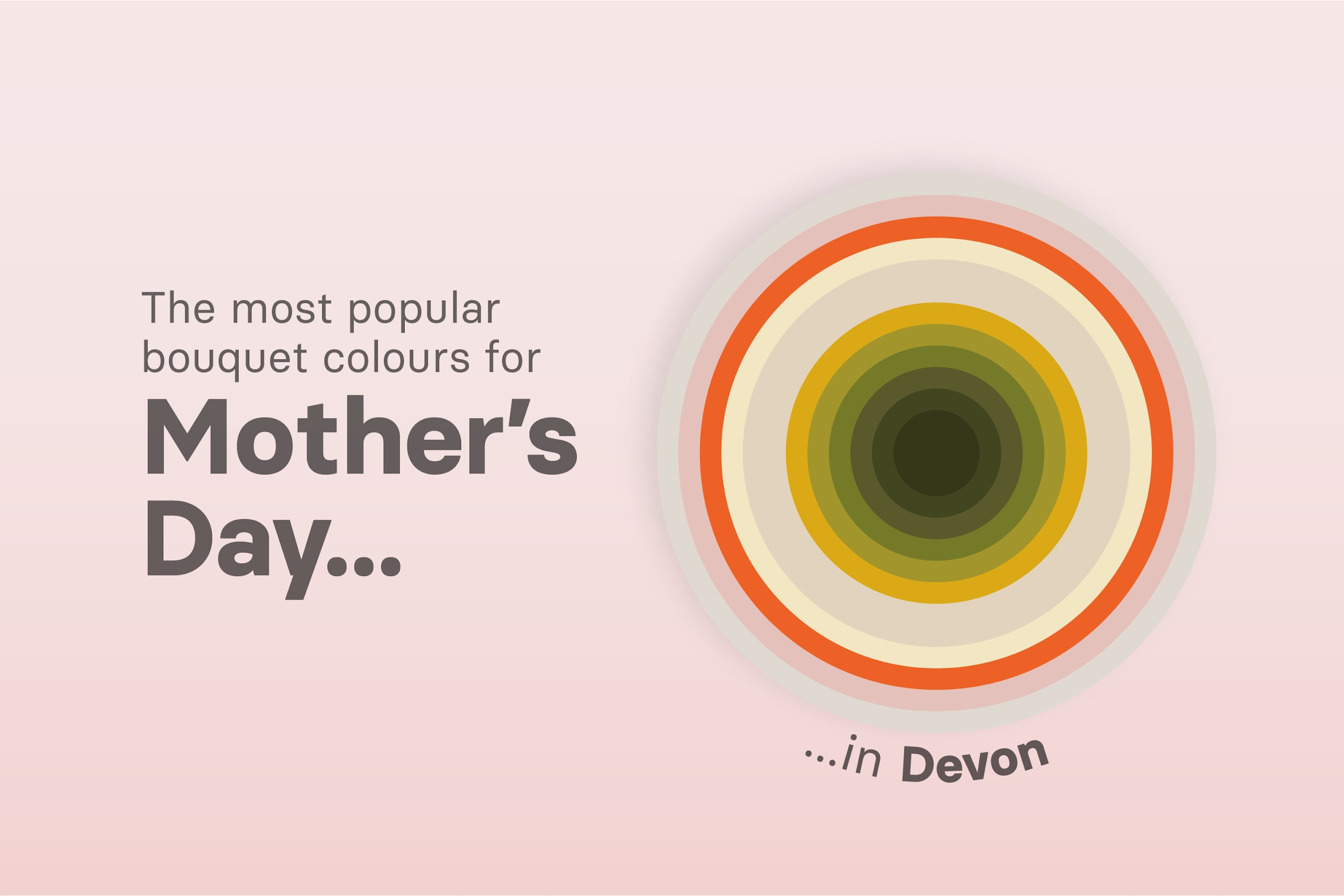 Mothers Day flower colours - Devon