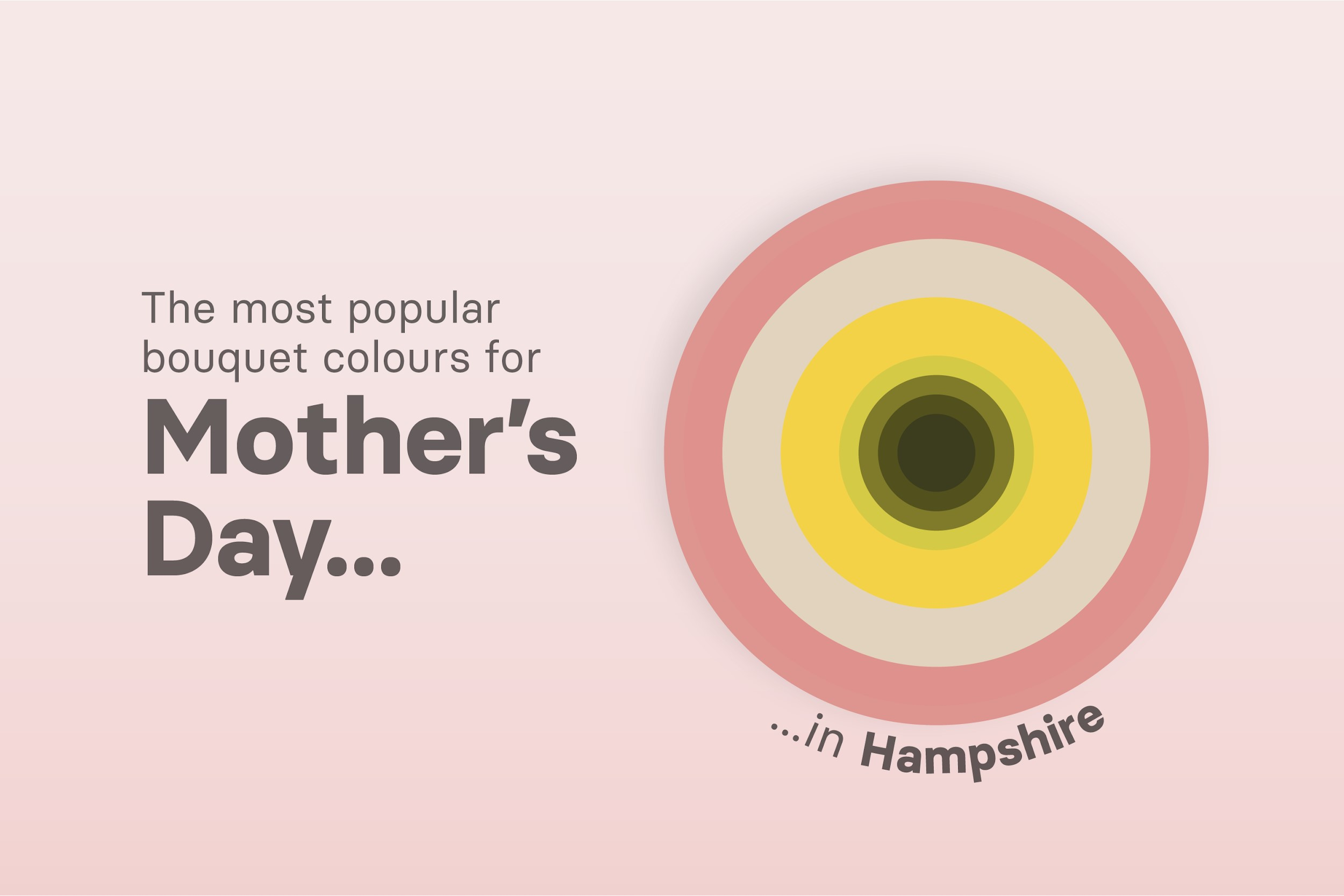 Mothers Day flower colours - Hampshire