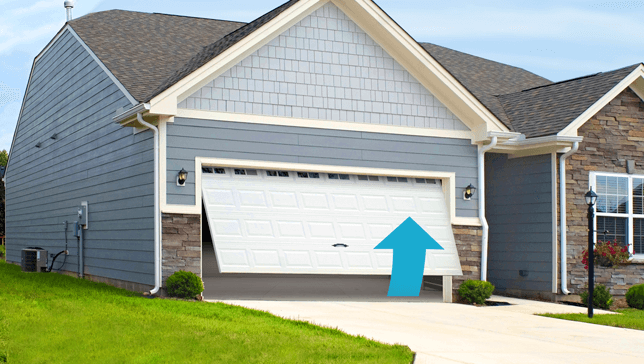 Genial This Is The Most Widely Popular Garage Door. Made Of One Panel, It Opens Up  And Towards The Back, Operating On A Pivoting Hinge Mechanism.