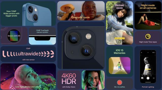 iPhone 13 Spek