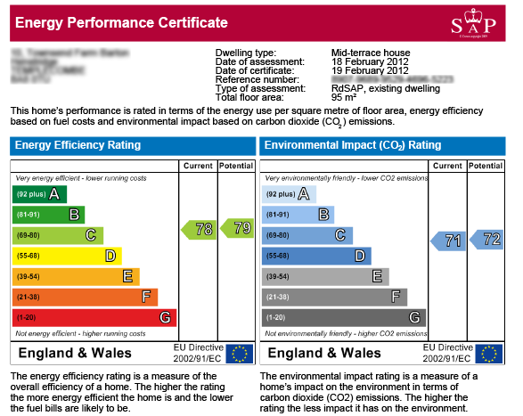 Cropped view of an Energy Performance Certificate (EPC)