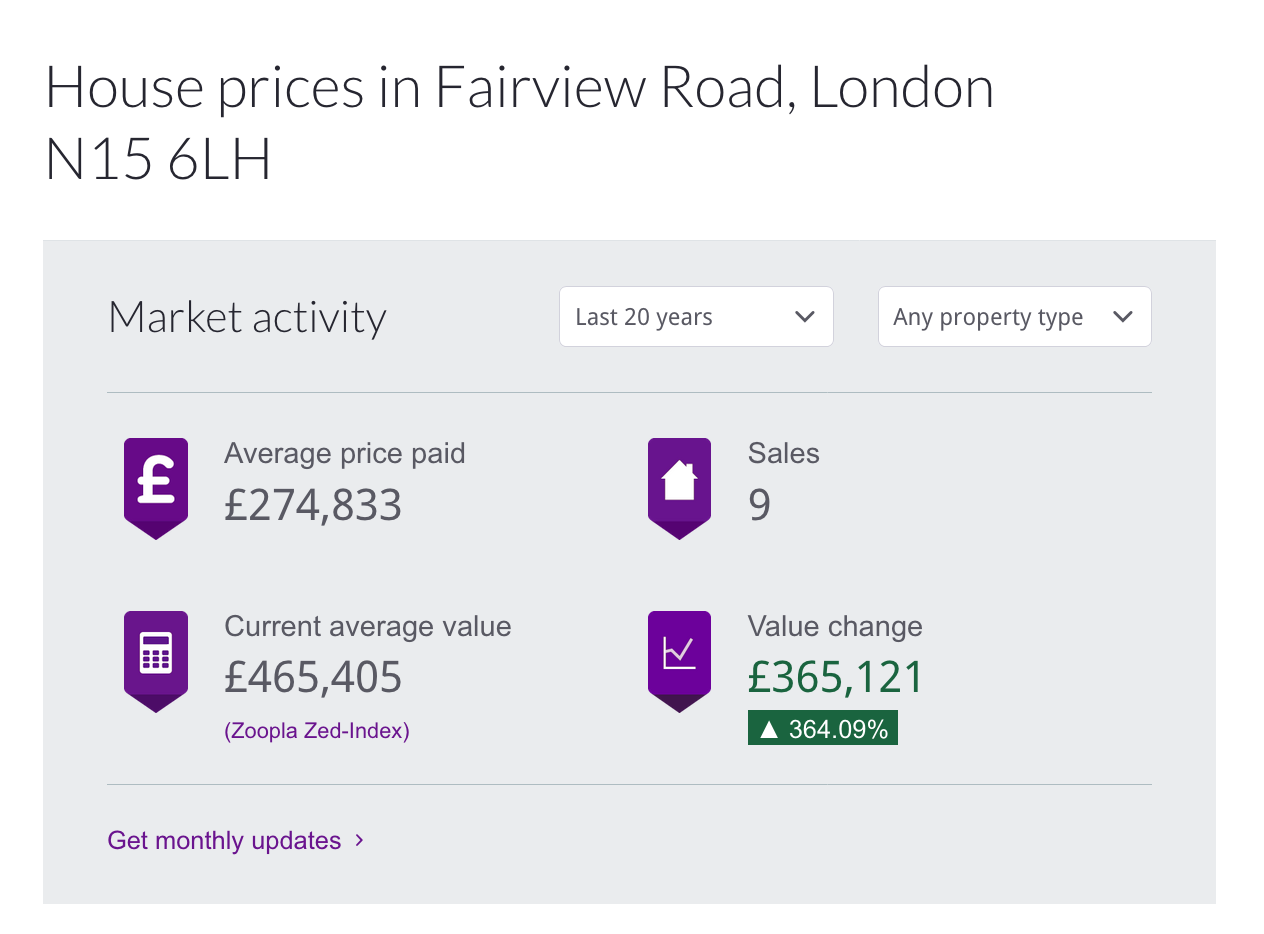 screenshot from Zoopla's sold prices feature