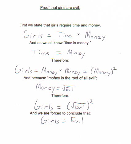 Mathematical Proof Women are Evil