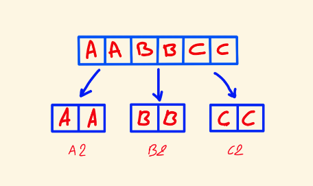 groupby visualization