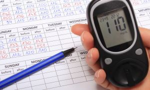 All About Diabetes Screening