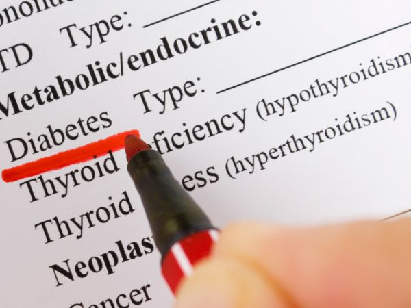 Could You Have Diabetes?