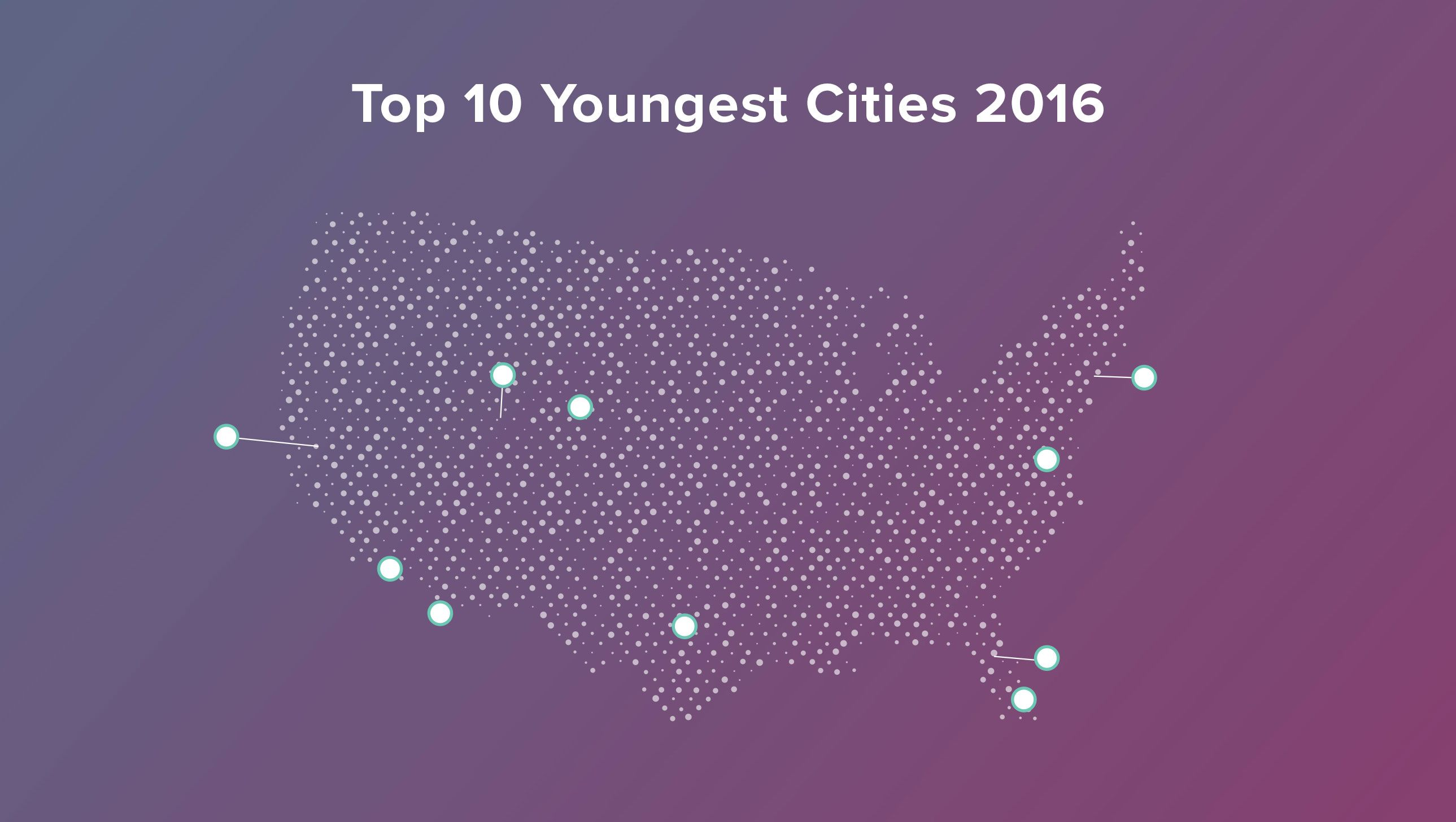 The Top 10 Youngest Cities of 2016