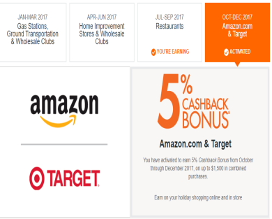 Get $50 back after single purchase using Discover It Credit Card