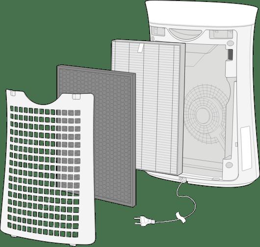 Bis zu 10 Jahre Nutzungsdauer des HEPA-Filters