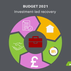 Budget 2021 Investment-led recovery - news article image