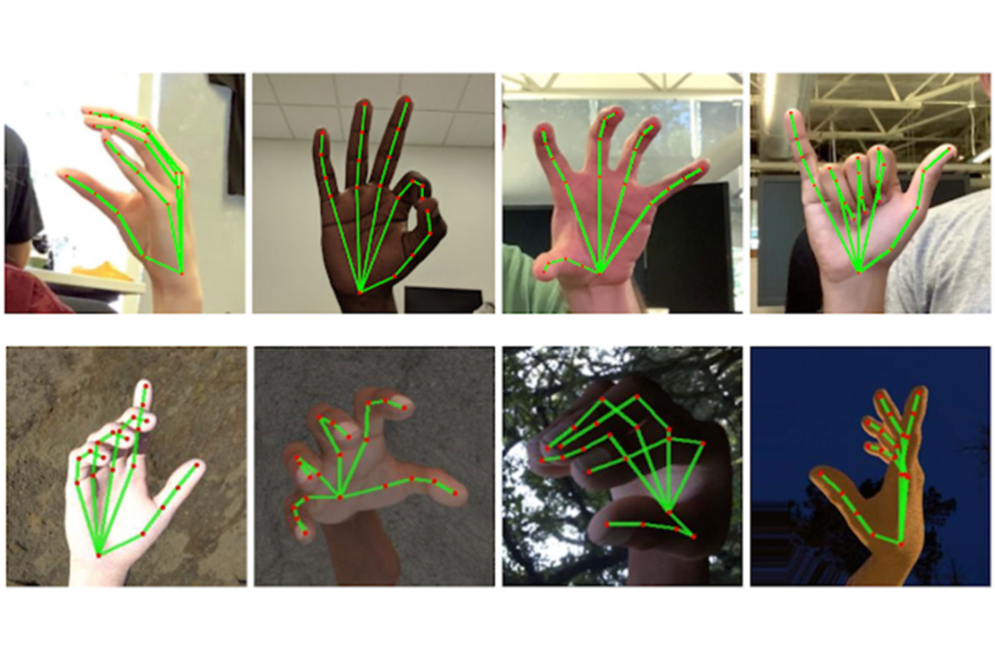 AI Hand-Tracking for Sign Language Translation