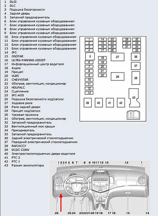 Схема внутреннего блока предохранителей Авео Т-300