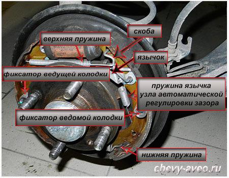 Как поменять задние тормозные колодки Авео - Тормозной механизм