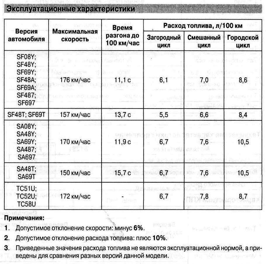 регулировка фар на шевролет авео схема