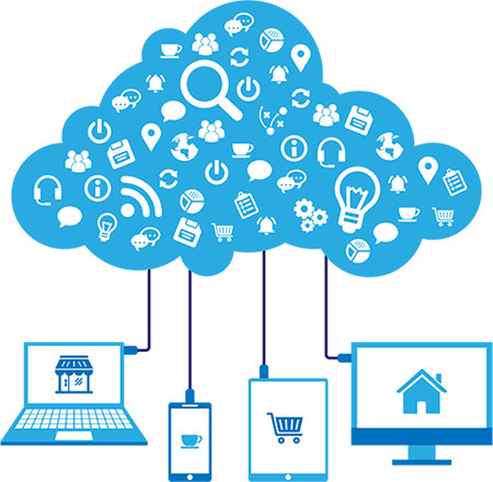 Salesforce Development – Shiftu Technology